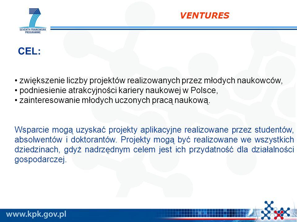 VENTURES CEL: zwiększenie liczby projektów realizowanych przez młodych naukowców, podniesienie atrakcyjności kariery naukowej w Polsce,