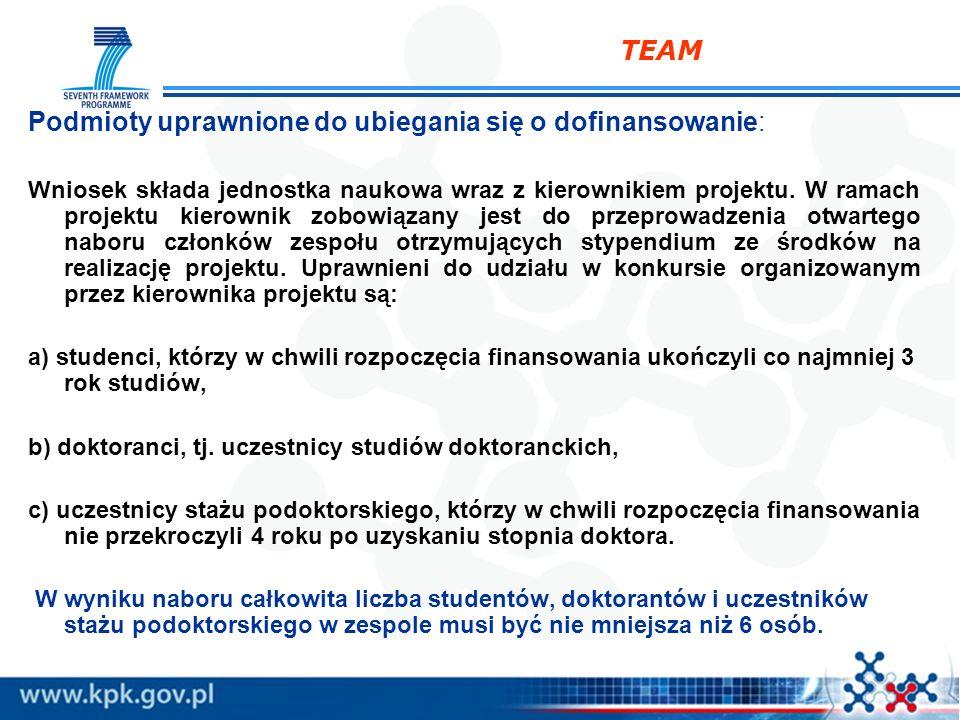 Podmioty uprawnione do ubiegania się o dofinansowanie: