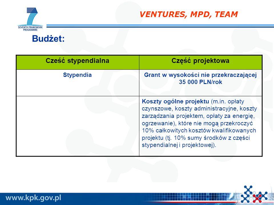 Grant w wysokości nie przekraczającej 35 000 PLN/rok