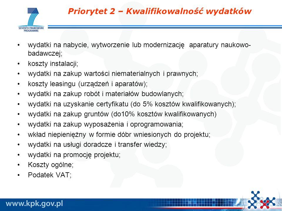 Priorytet 2 – Kwalifikowalność wydatków