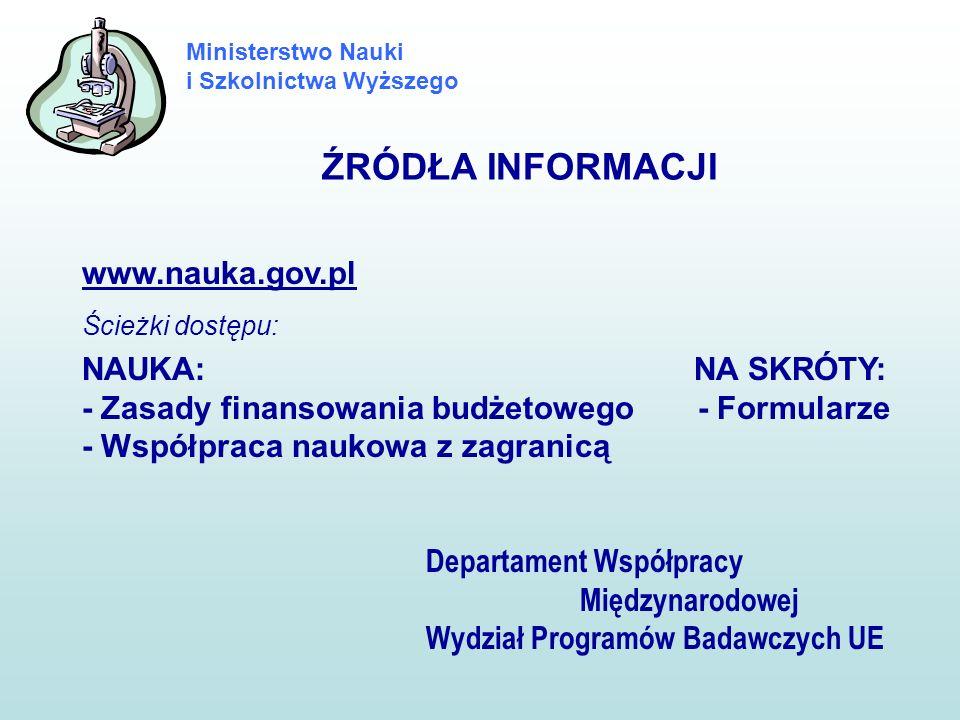ŹRÓDŁA INFORMACJI www.nauka.gov.pl NAUKA: NA SKRÓTY: