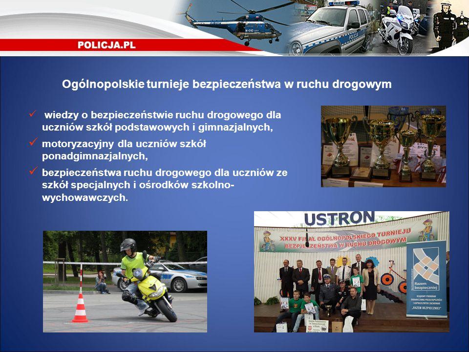 Ogólnopolskie turnieje bezpieczeństwa w ruchu drogowym