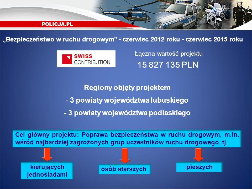 15 827 135 PLN Regiony objęty projektem