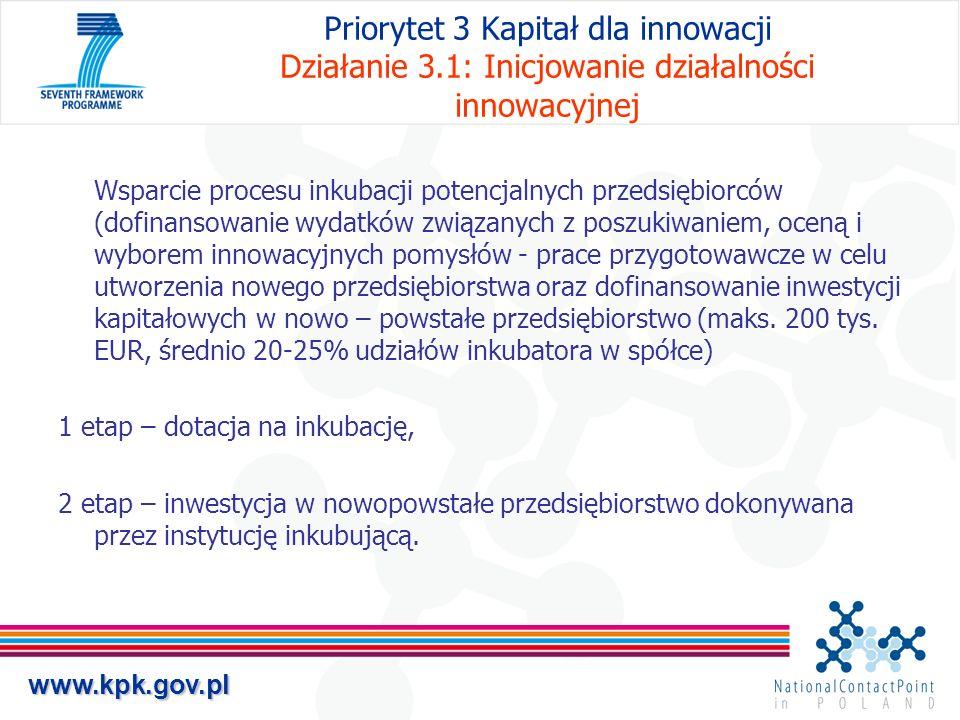 Priorytet 3 Kapitał dla innowacji Działanie 3