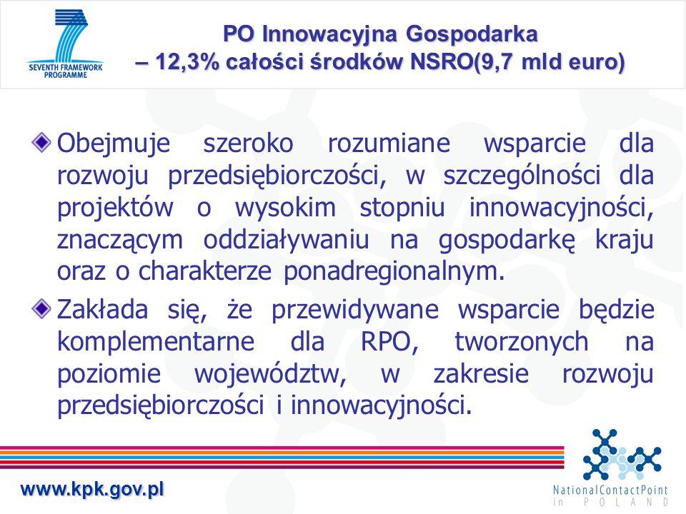 PO Innowacyjna Gospodarka – 12,3% całości środków NSRO(9,7 mld euro)
