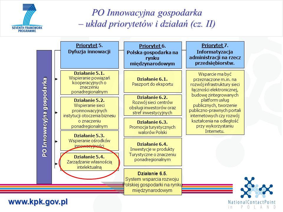 PO Innowacyjna gospodarka – układ priorytetów i działań (cz. II)