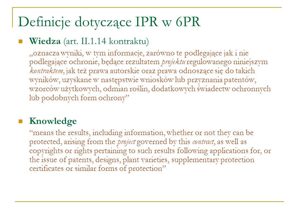 Definicje dotyczące IPR w 6PR