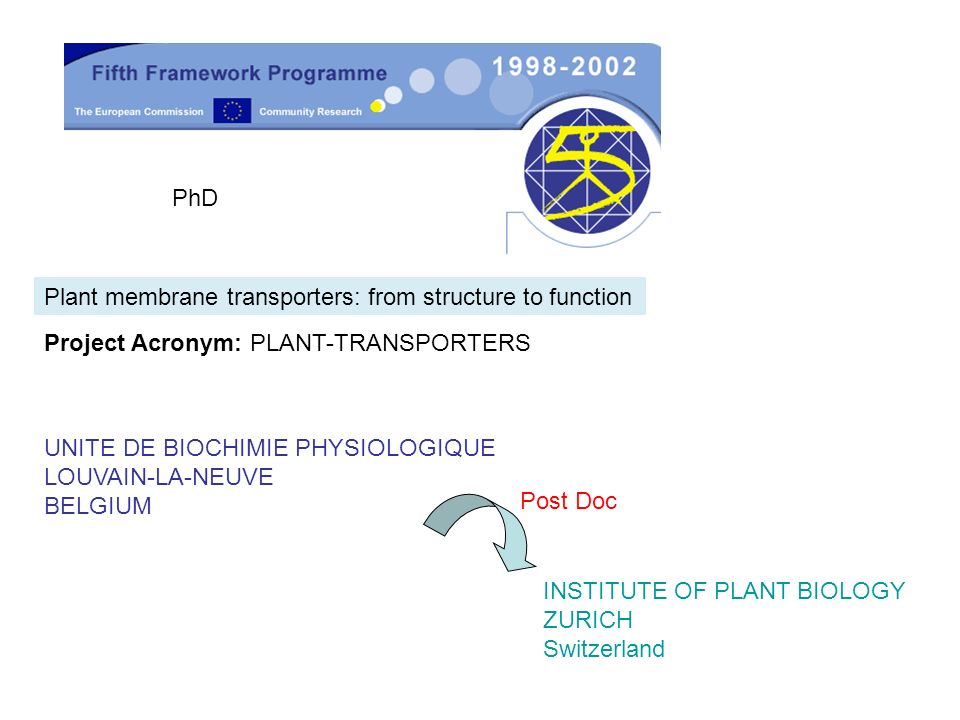 PhD Plant membrane transporters: from structure to function. Project Acronym: PLANT-TRANSPORTERS.