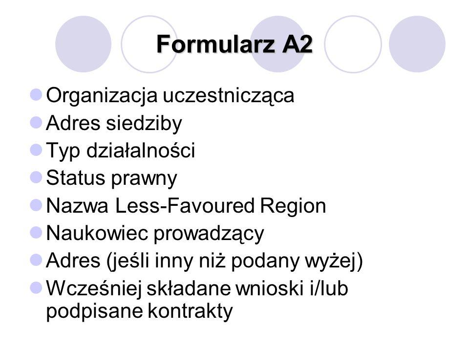 Formularz A2 Organizacja uczestnicząca Adres siedziby Typ działalności