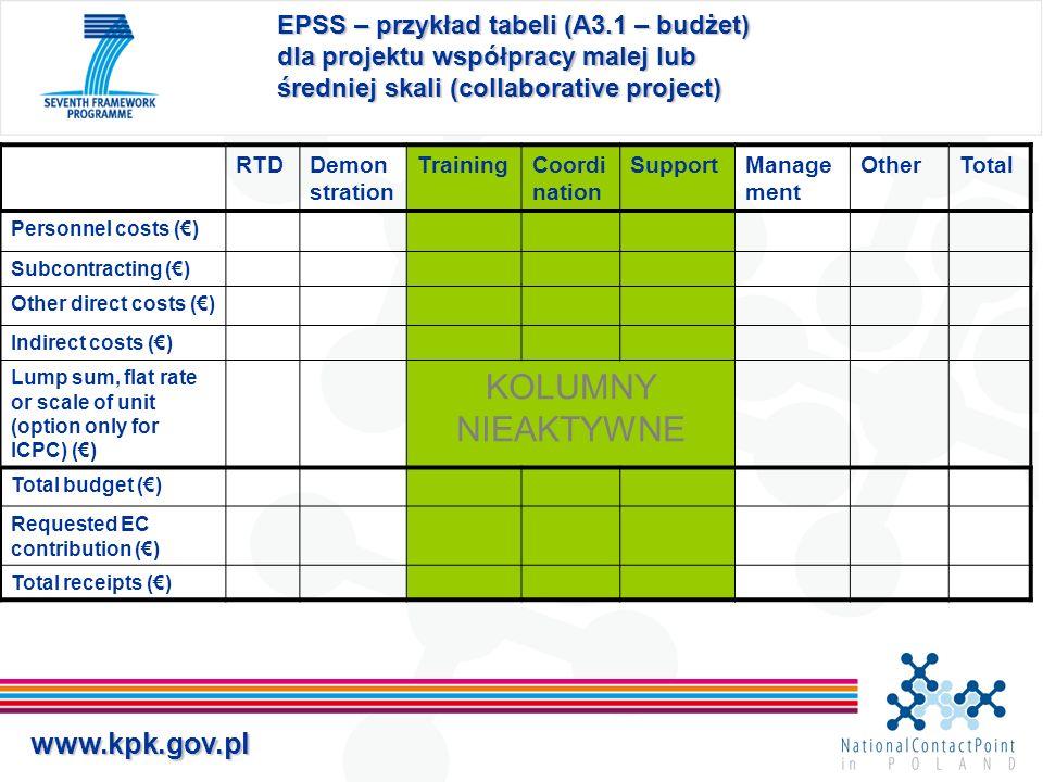 EPSS – przykład tabeli (A3