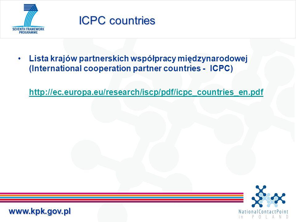 ICPC countries Lista krajów partnerskich współpracy międzynarodowej (International cooperation partner countries - ICPC)
