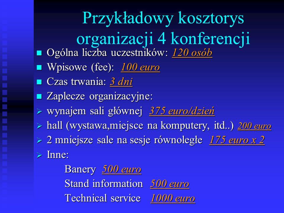 Przykładowy kosztorys organizacji 4 konferencji