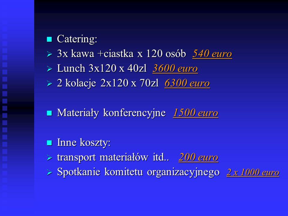 Catering: 3x kawa +ciastka x 120 osób 540 euro. Lunch 3x120 x 40zl 3600 euro. 2 kolacje 2x120 x 70zl 6300 euro.