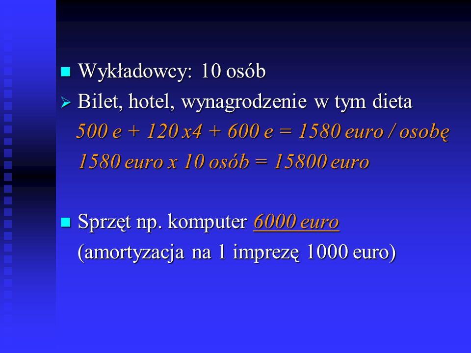 Wykładowcy: 10 osób Bilet, hotel, wynagrodzenie w tym dieta. 500 e + 120 x4 + 600 e = 1580 euro / osobę.