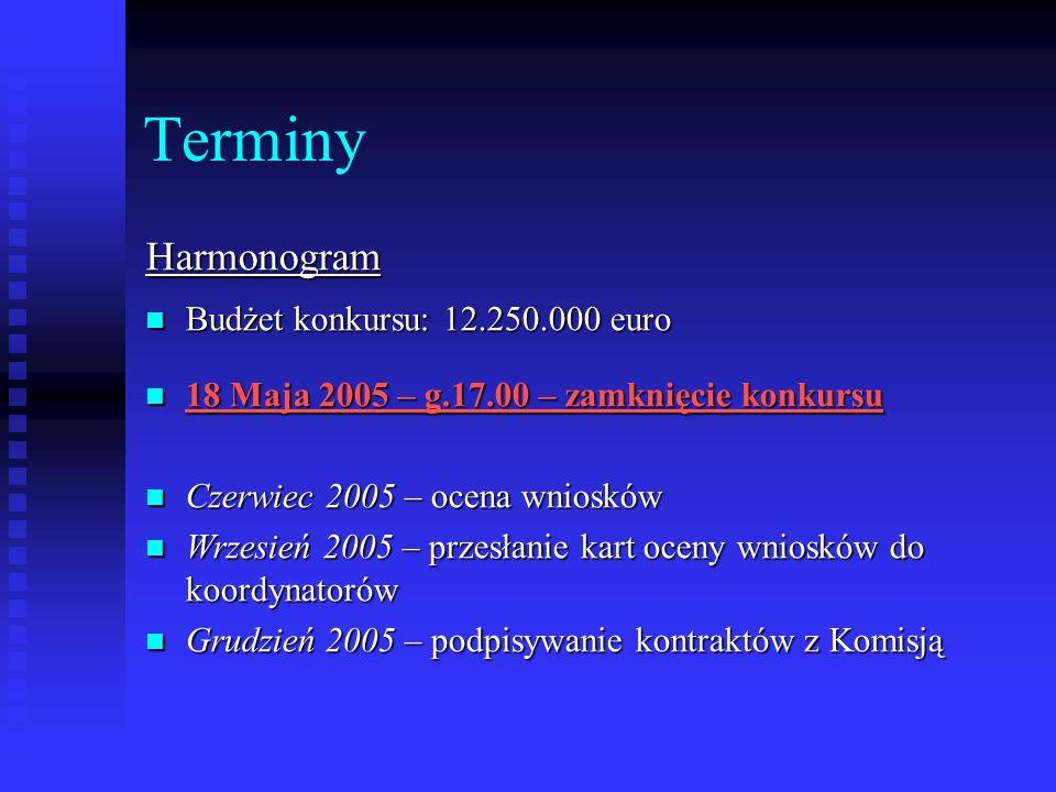 Terminy Harmonogram Budżet konkursu: 12.250.000 euro