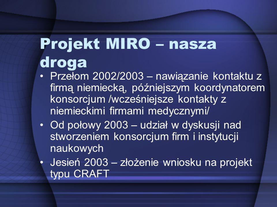 Projekt MIRO – nasza droga