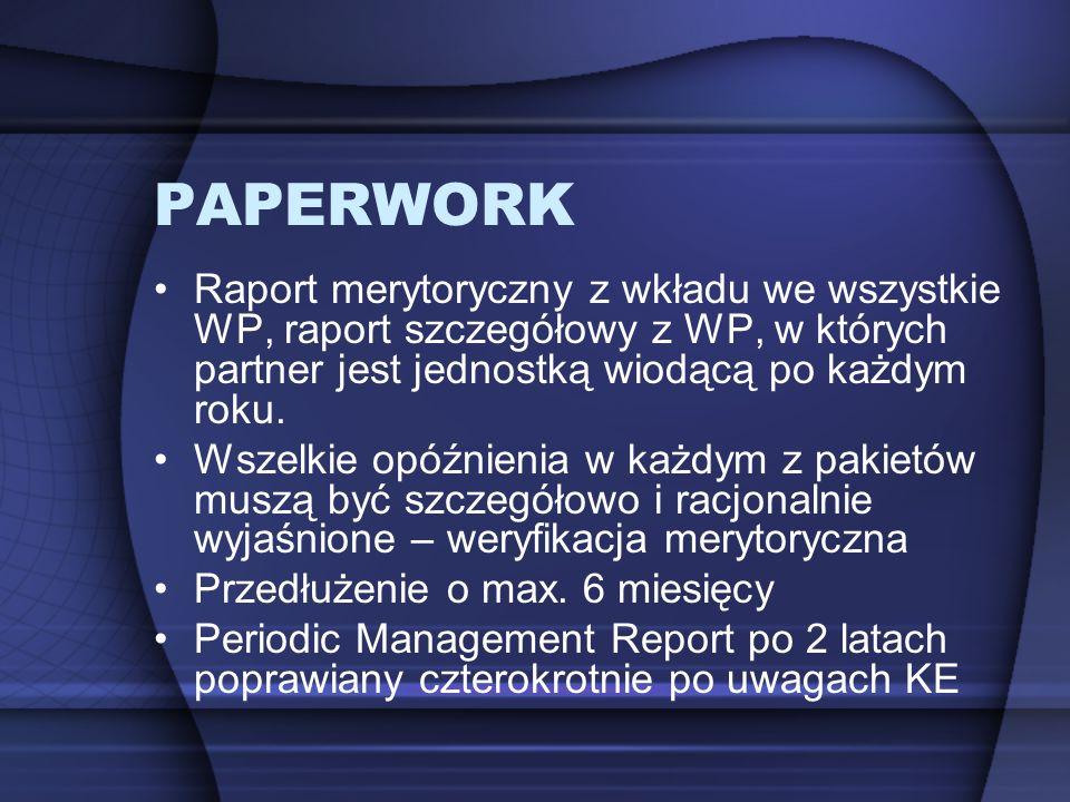 PAPERWORK Raport merytoryczny z wkładu we wszystkie WP, raport szczegółowy z WP, w których partner jest jednostką wiodącą po każdym roku.