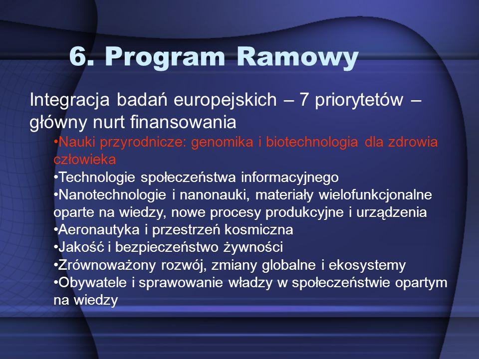 6. Program Ramowy Integracja badań europejskich – 7 priorytetów – główny nurt finansowania.
