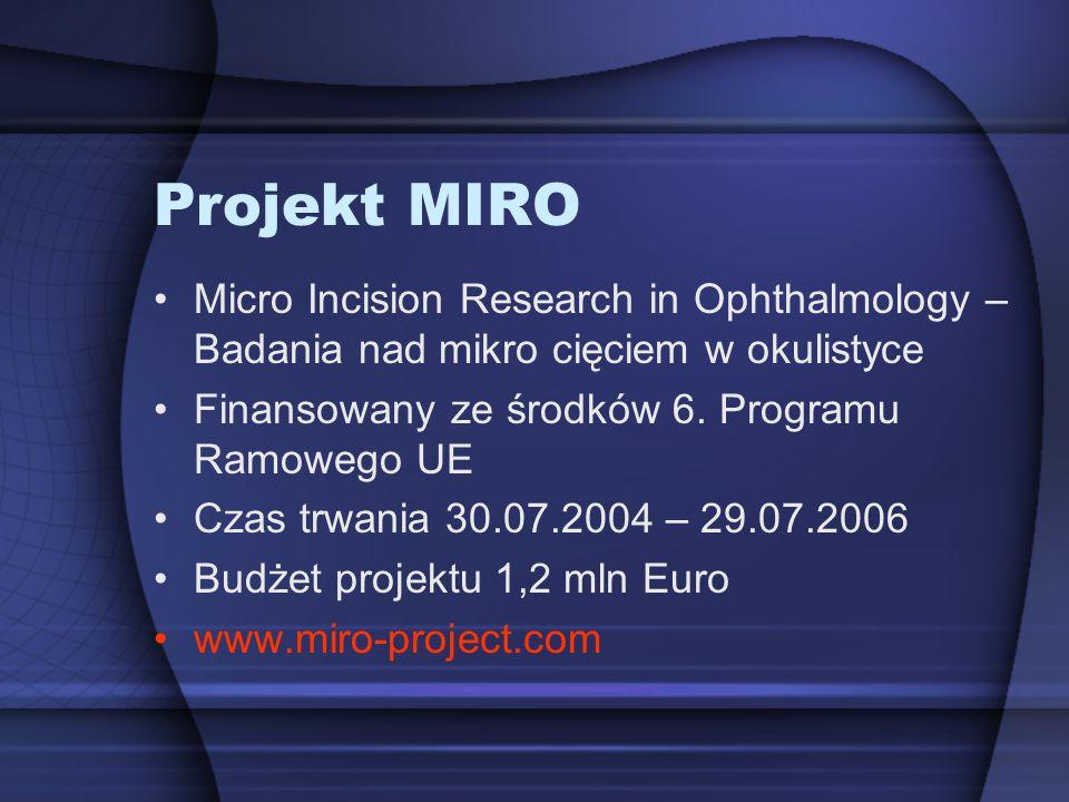 Projekt MIRO Micro Incision Research in Ophthalmology – Badania nad mikro cięciem w okulistyce. Finansowany ze środków 6. Programu Ramowego UE.