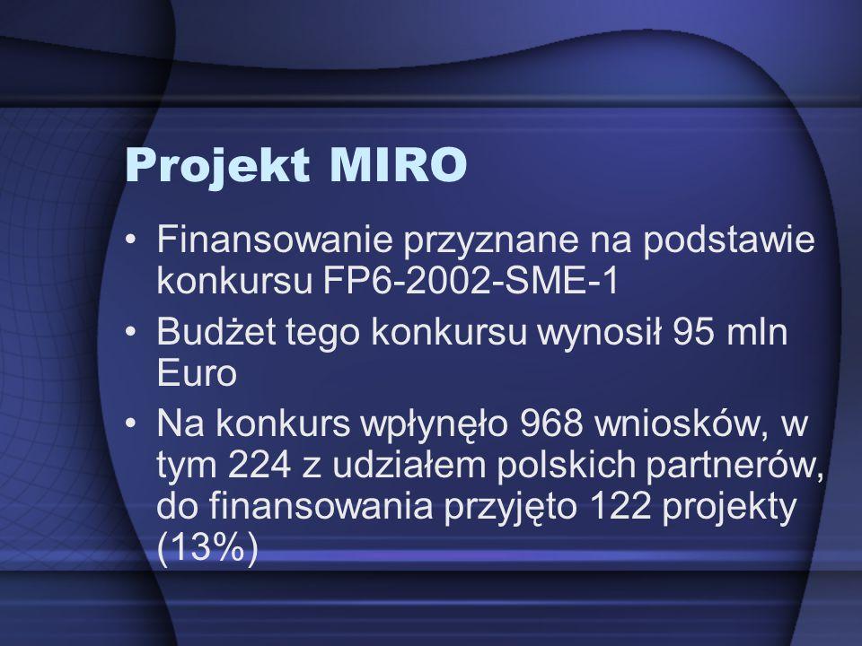 Projekt MIRO Finansowanie przyznane na podstawie konkursu FP6-2002-SME-1. Budżet tego konkursu wynosił 95 mln Euro.