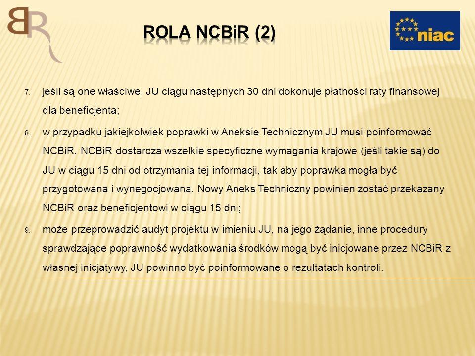 Rola Ncbir (2) jeśli są one właściwe, JU ciągu następnych 30 dni dokonuje płatności raty finansowej dla beneficjenta;