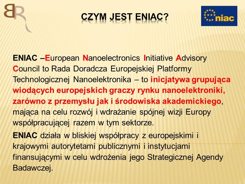 Czym jest ENIAC
