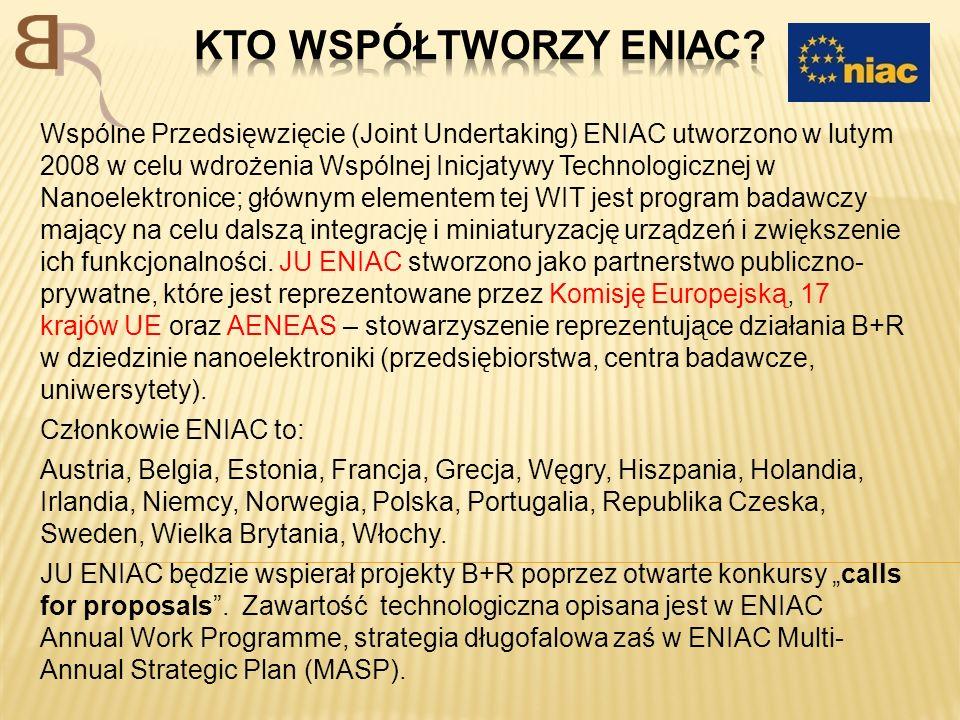 Kto współtworzy ENIAC