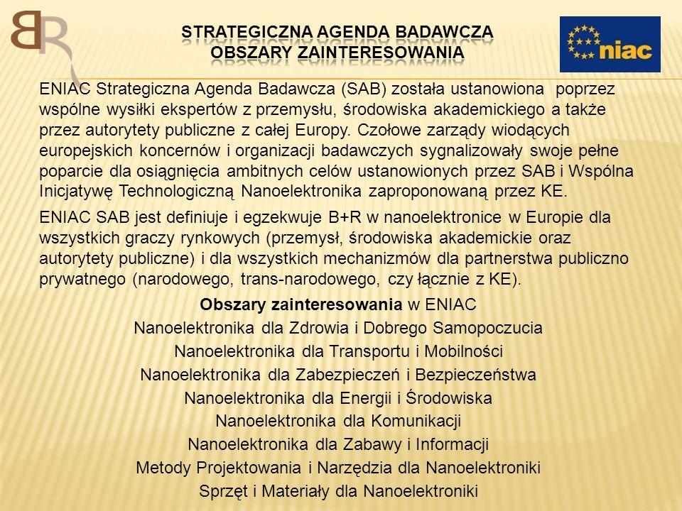 Strategiczna Agenda Badawcza obszary zainteresowania