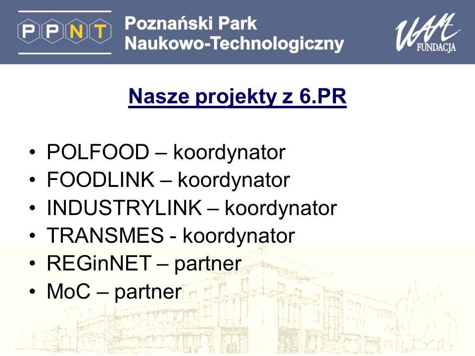 Nasze projekty z 6.PR POLFOOD – koordynator. FOODLINK – koordynator. INDUSTRYLINK – koordynator. TRANSMES - koordynator.