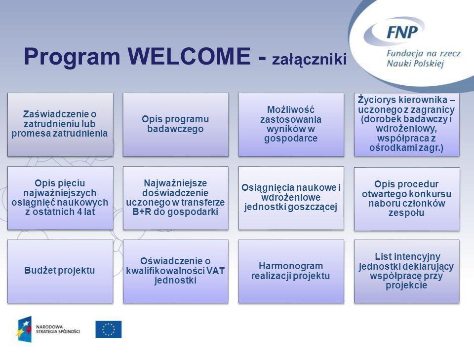 Program WELCOME - załączniki