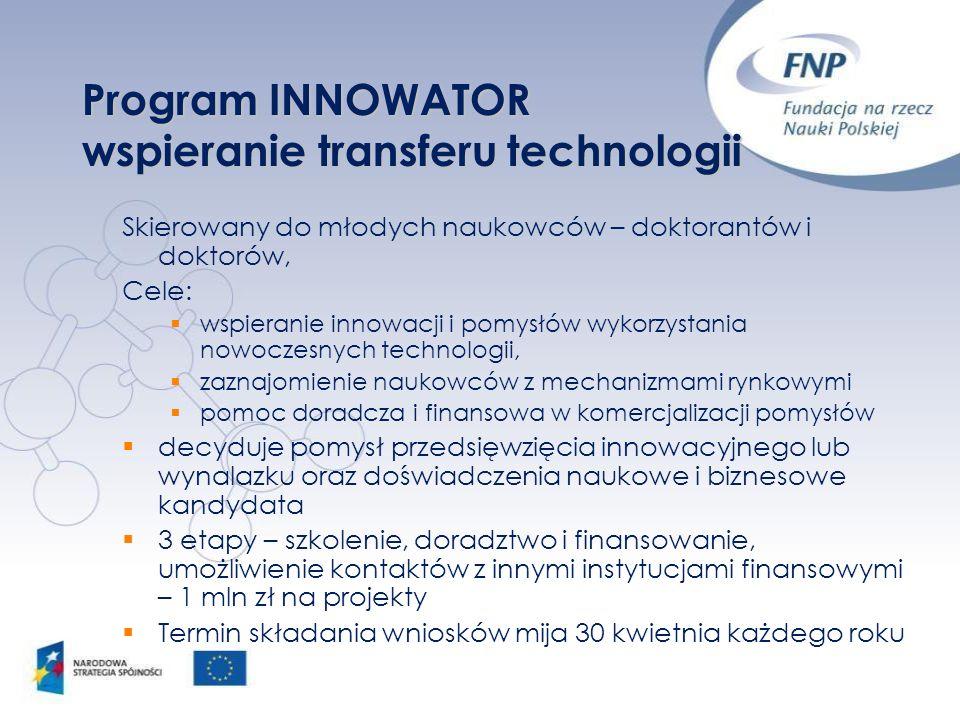 Program INNOWATOR wspieranie transferu technologii