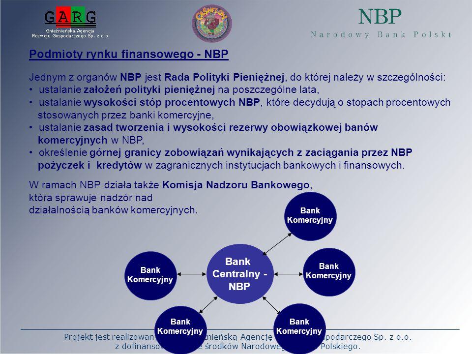 Podmioty rynku finansowego - NBP