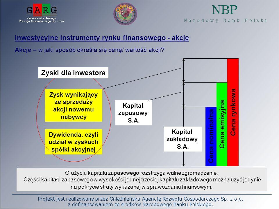 Cena rynkowa Cena emisyjna Cena nominalna