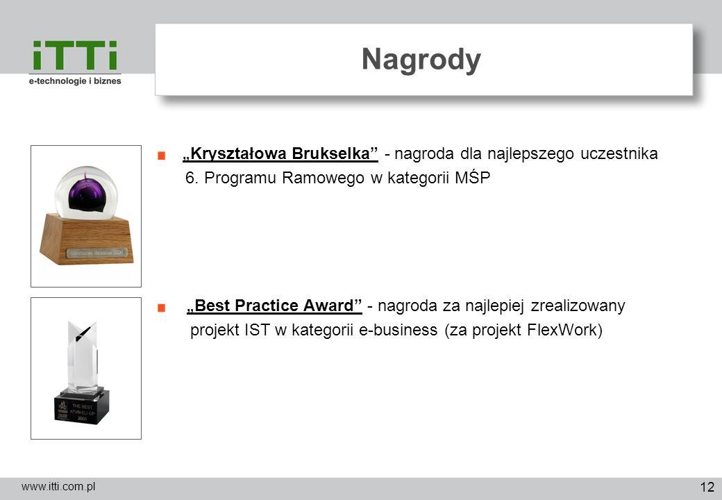 Nagrody 6. Programu Ramowego w kategorii MŚP