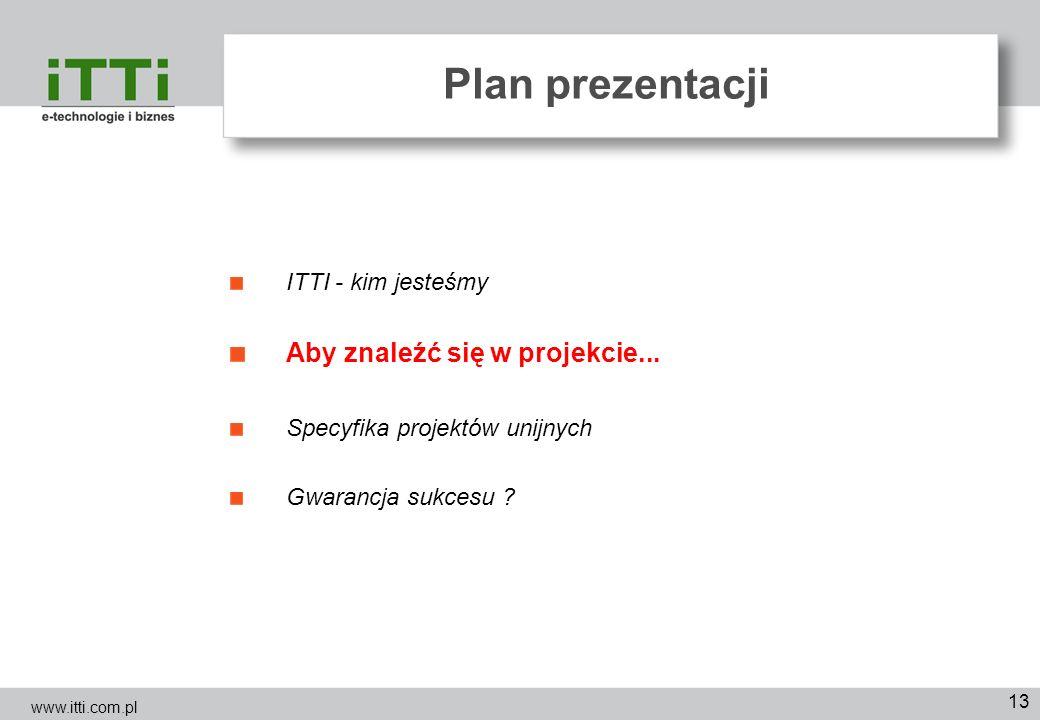 Plan prezentacji Aby znaleźć się w projekcie... ITTI - kim jesteśmy