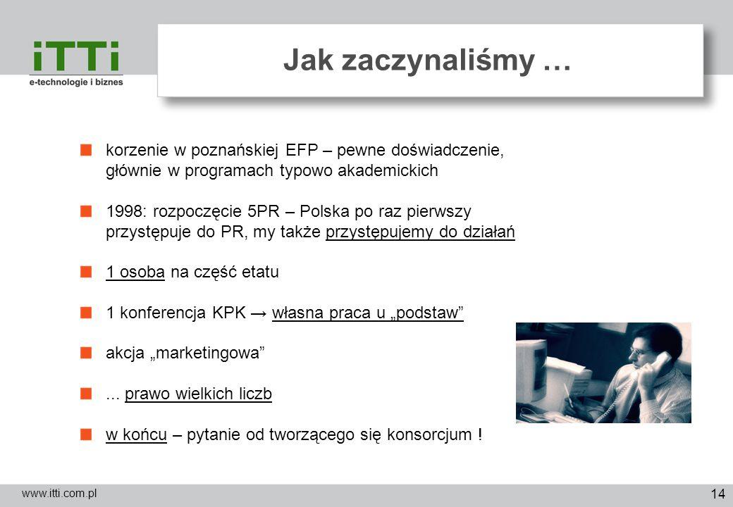 Jak zaczynaliśmy …korzenie w poznańskiej EFP – pewne doświadczenie, głównie w programach typowo akademickich.