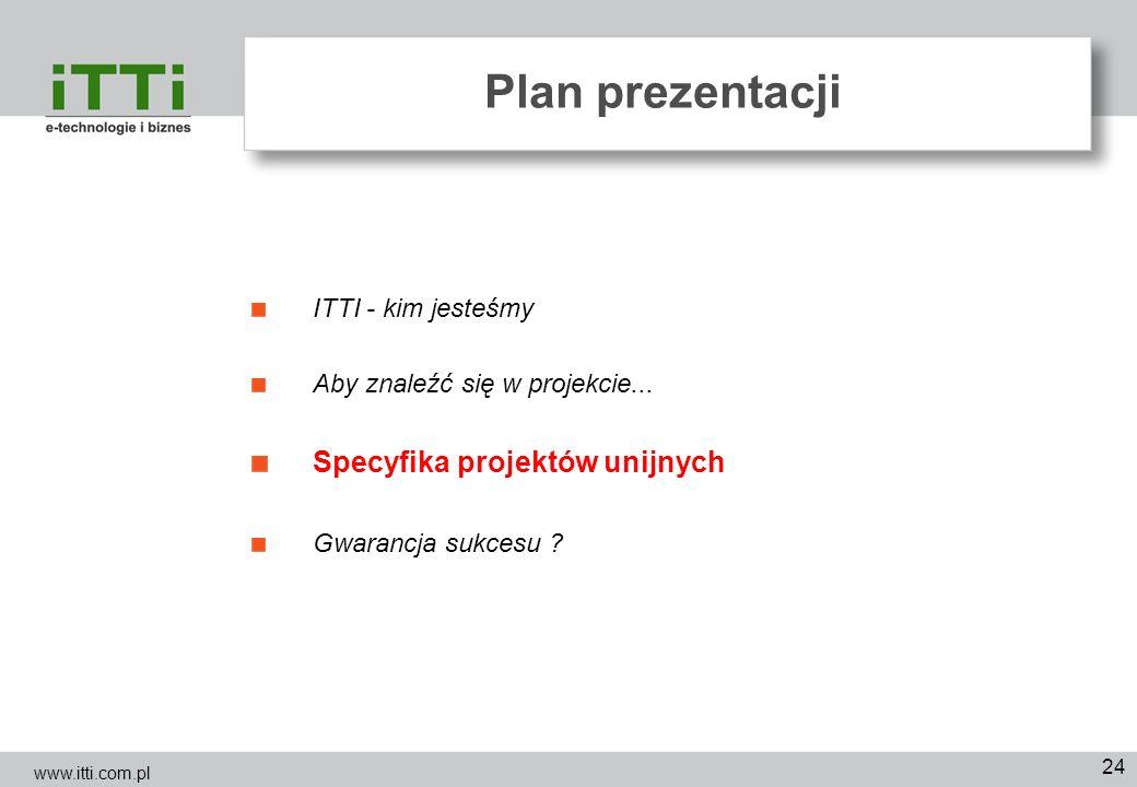 Plan prezentacji Specyfika projektów unijnych ITTI - kim jesteśmy