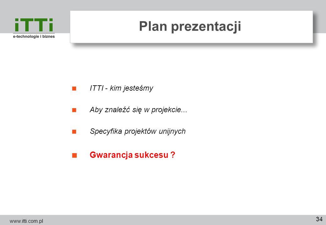 Plan prezentacji Gwarancja sukcesu ITTI - kim jesteśmy