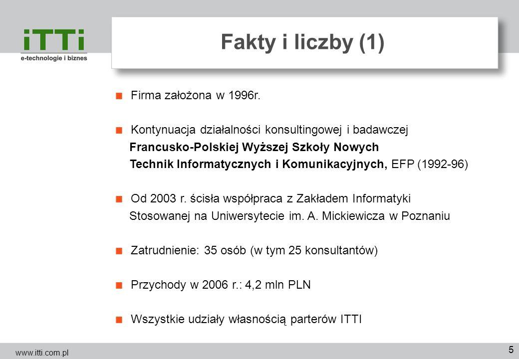 Fakty i liczby (1) Firma założona w 1996r.