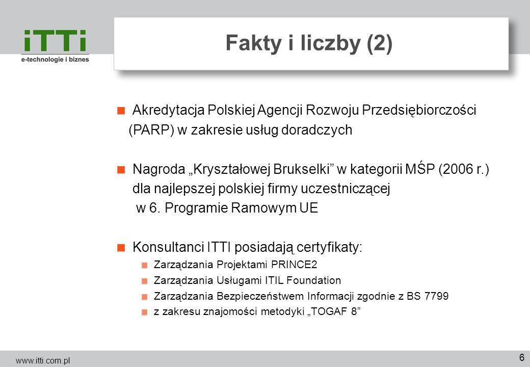 Fakty i liczby (2) Akredytacja Polskiej Agencji Rozwoju Przedsiębiorczości. (PARP) w zakresie usług doradczych.