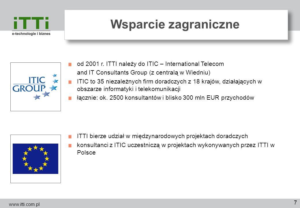 Wsparcie zagraniczneod 2001 r. ITTI należy do ITIC – International Telecom. and IT Consultants Group (z centralą w Wiedniu)