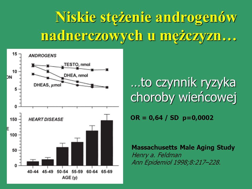 Niskie stężenie androgenów nadnerczowych u mężczyzn…