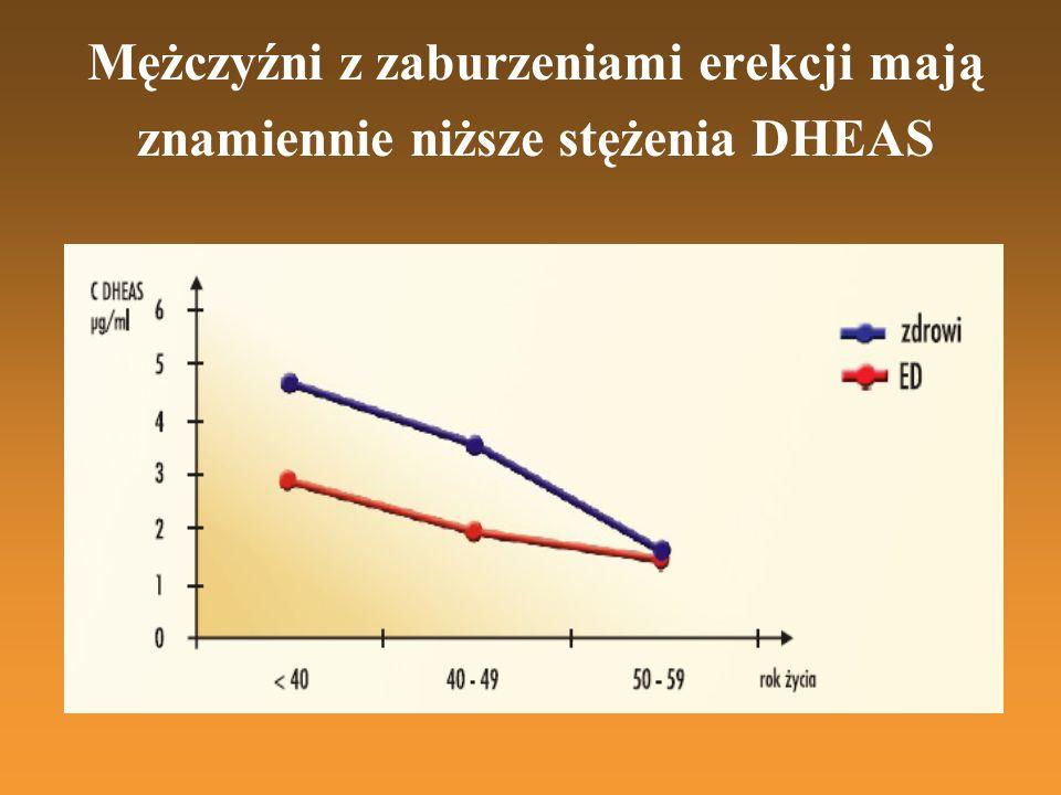 Mężczyźni z zaburzeniami erekcji mają znamiennie niższe stężenia DHEAS