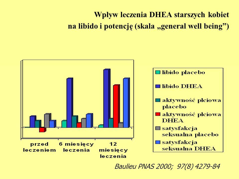 """Wpływ leczenia DHEA starszych kobiet na libido i potencję (skala """"general well being )"""