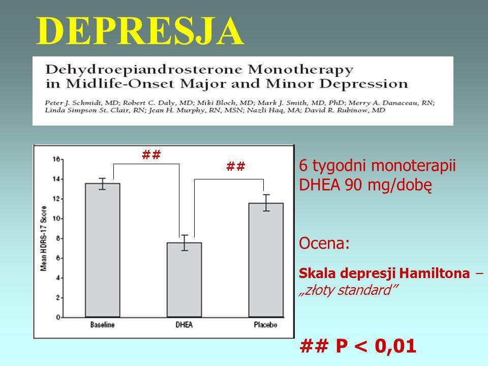 DEPRESJA ## P < 0,01 6 tygodni monoterapii DHEA 90 mg/dobę Ocena: