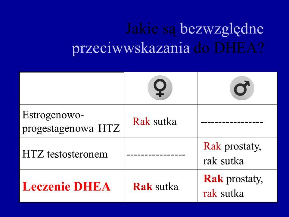 Jakie są bezwzględne przeciwwskazania do DHEA