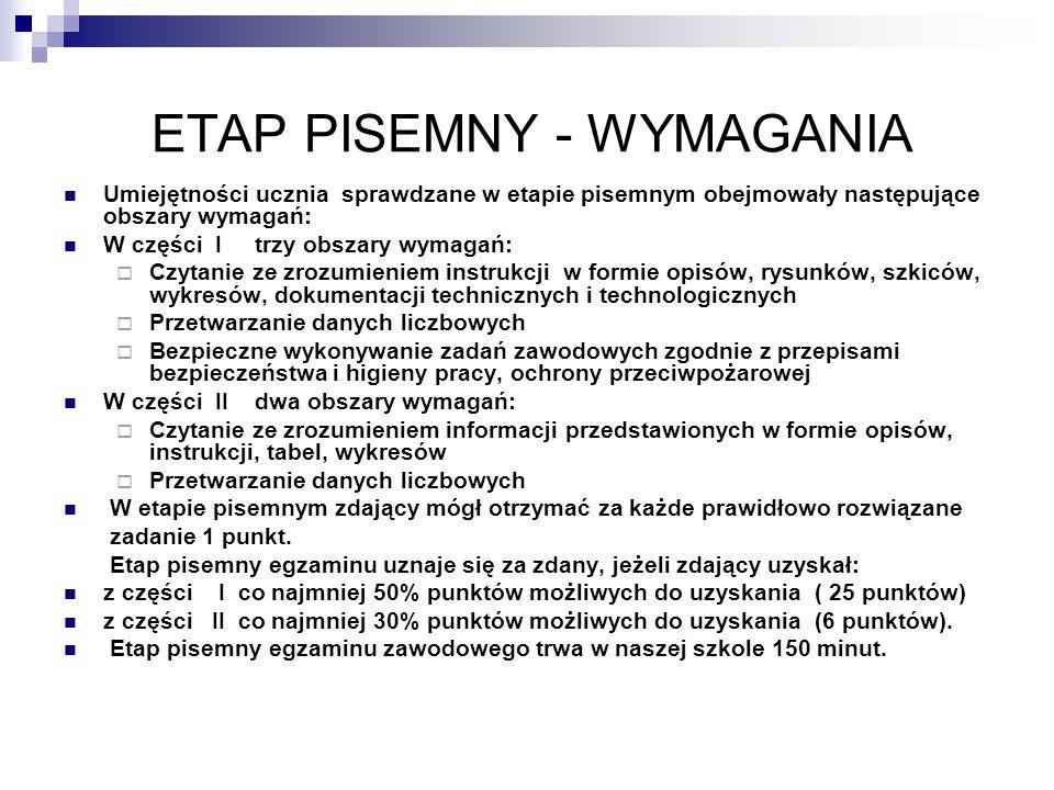 ETAP PISEMNY - WYMAGANIA