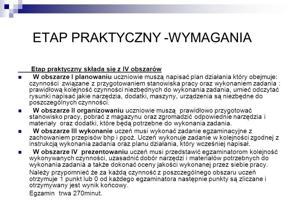 ETAP PRAKTYCZNY -WYMAGANIA