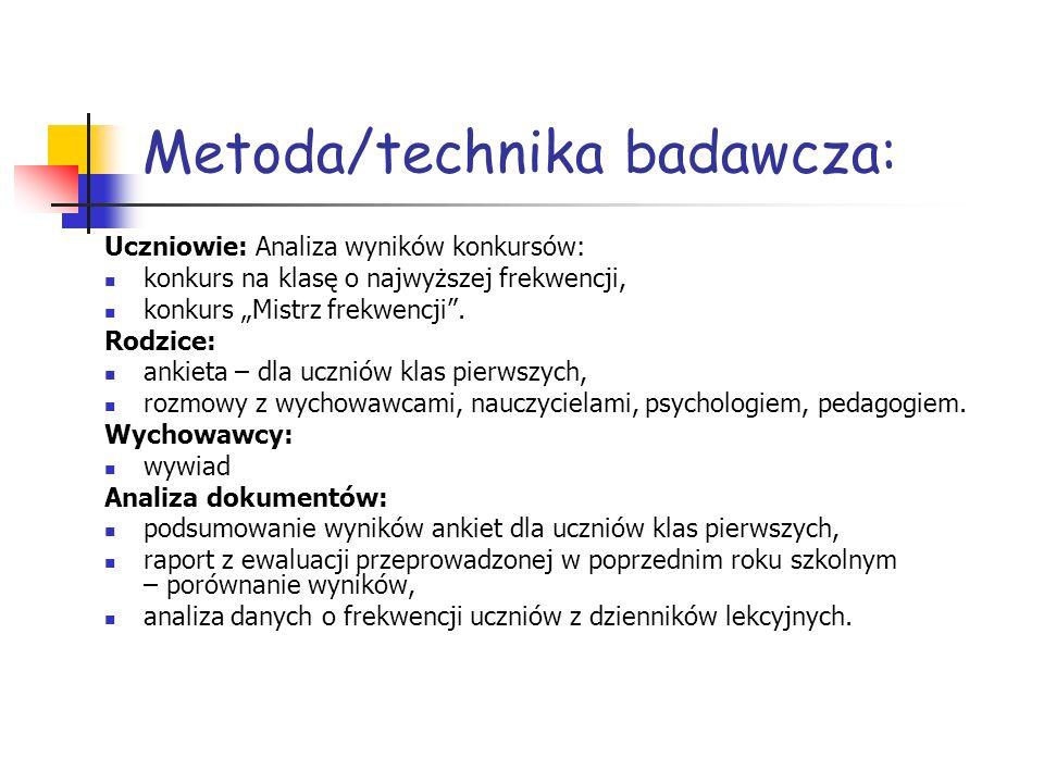 Metoda/technika badawcza: