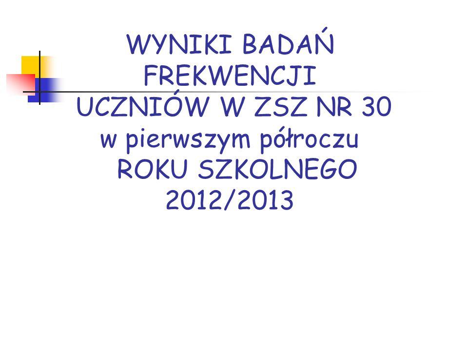 WYNIKI BADAŃ FREKWENCJI UCZNIÓW W ZSZ NR 30 w pierwszym półroczu ROKU SZKOLNEGO 2012/2013